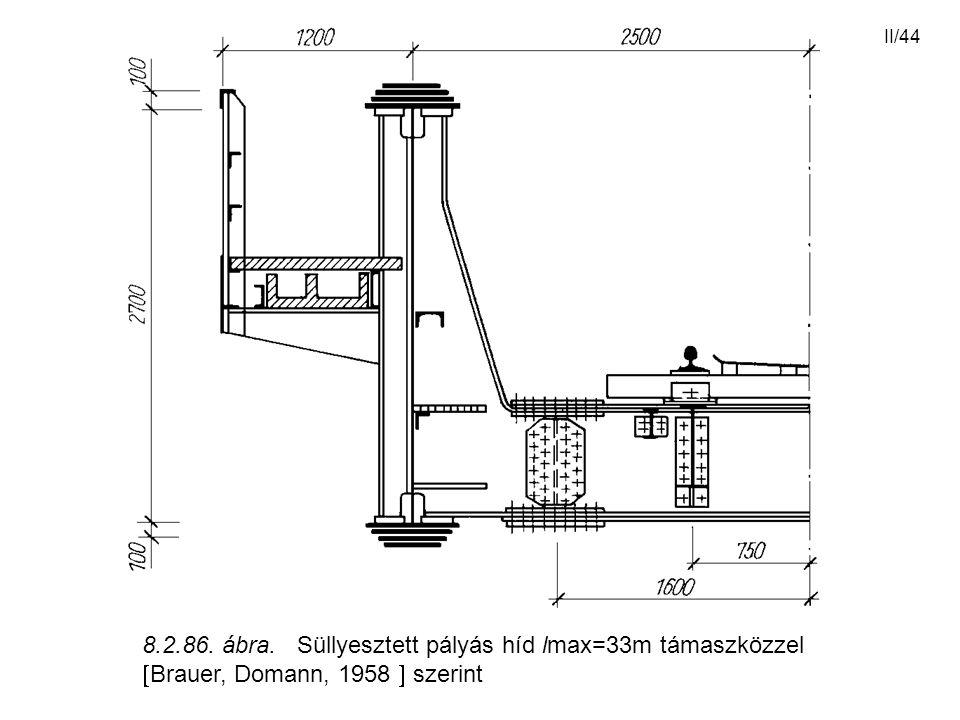 II/44 8.2.86. ábra. Süllyesztett pályás híd lmax=33m támaszközzel  Brauer, Domann, 1958  szerint