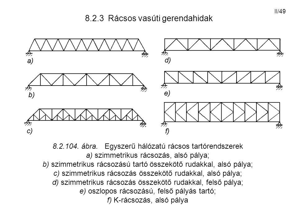 II/49 8.2.3 Rácsos vasúti gerendahidak 8.2.104. ábra. Egyszerű hálózatú rácsos tartórendszerek a) szimmetrikus rácsozás, alsó pálya; b) szimmetrikus r
