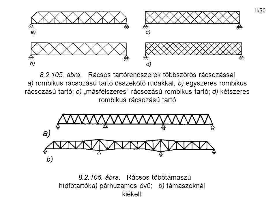 II/50 8.2.105. ábra. Rácsos tartórendszerek többszörös rácsozással a) rombikus rácsozású tartó összekötő rudakkal; b) egyszeres rombikus rácsozású tar