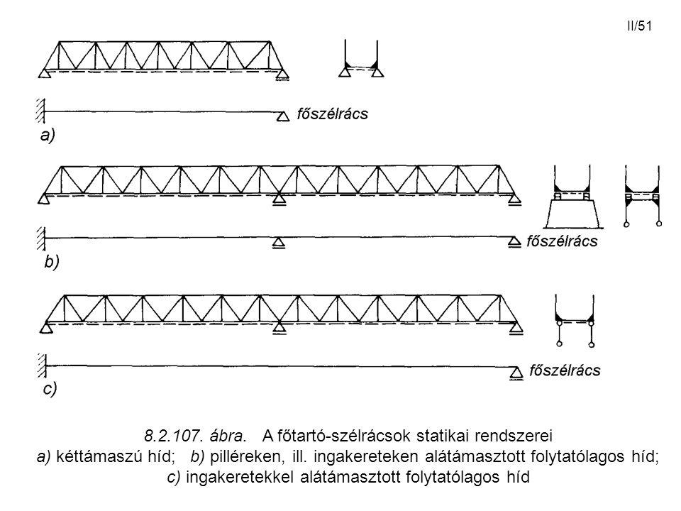 II/51 8.2.107. ábra. A főtartó-szélrácsok statikai rendszerei a) kéttámaszú híd; b) pilléreken, ill. ingakereteken alátámasztott folytatólagos híd; c)