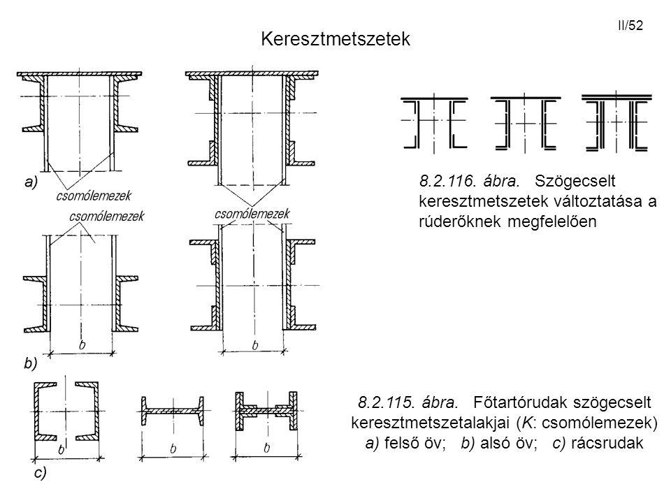 II/52 Keresztmetszetek 8.2.115. ábra. Főtartórudak szögecselt keresztmetszetalakjai (K: csomólemezek) a) felső öv; b) alsó öv; c) rácsrudak 8.2.116. á