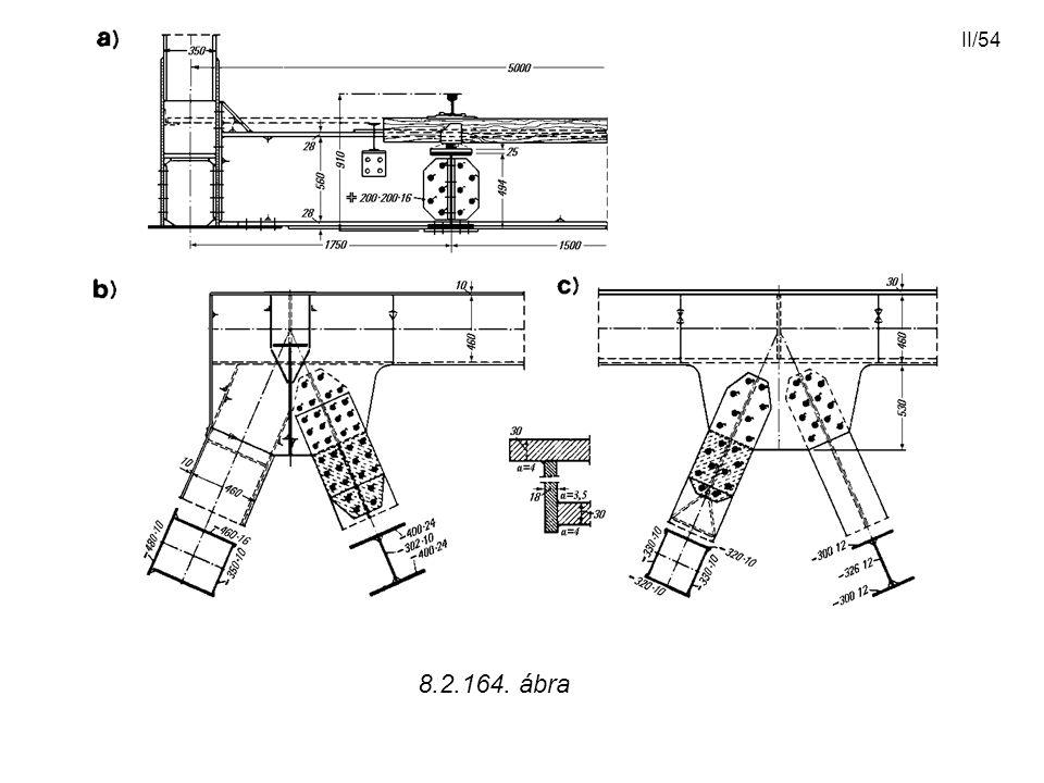 II/54 8.2.164. ábra