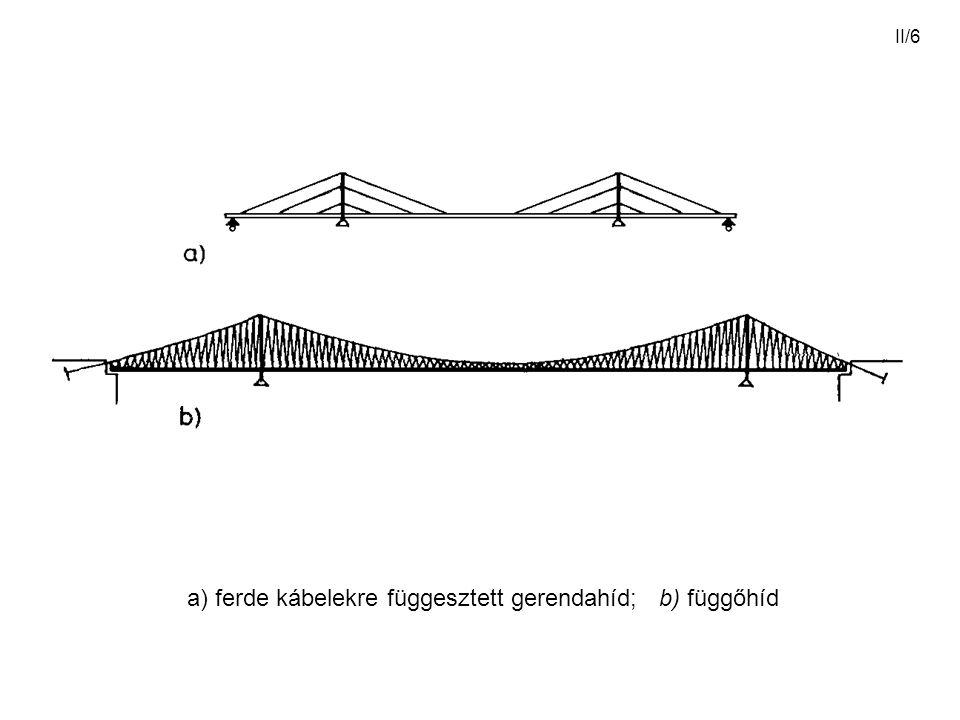 II/6 a) ferde kábelekre függesztett gerendahíd; b) függőhíd