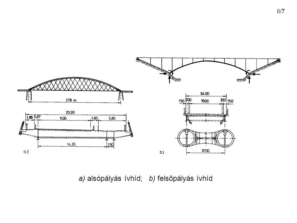 II/48 8.2.103. ábra. Övlemezváltás a) vastagságváltozás; b) szélességváltozás; c) pótövlemez