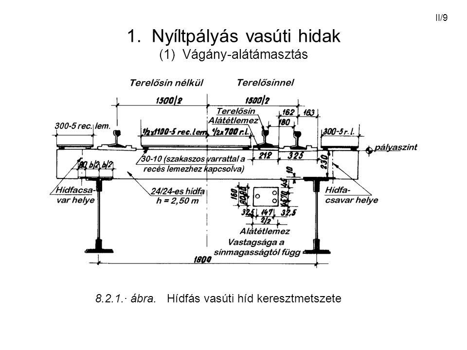 II/9 1. Nyíltpályás vasúti hidak (1) Vágány-alátámasztás 8.2.1.· ábra. Hídfás vasúti híd keresztmetszete