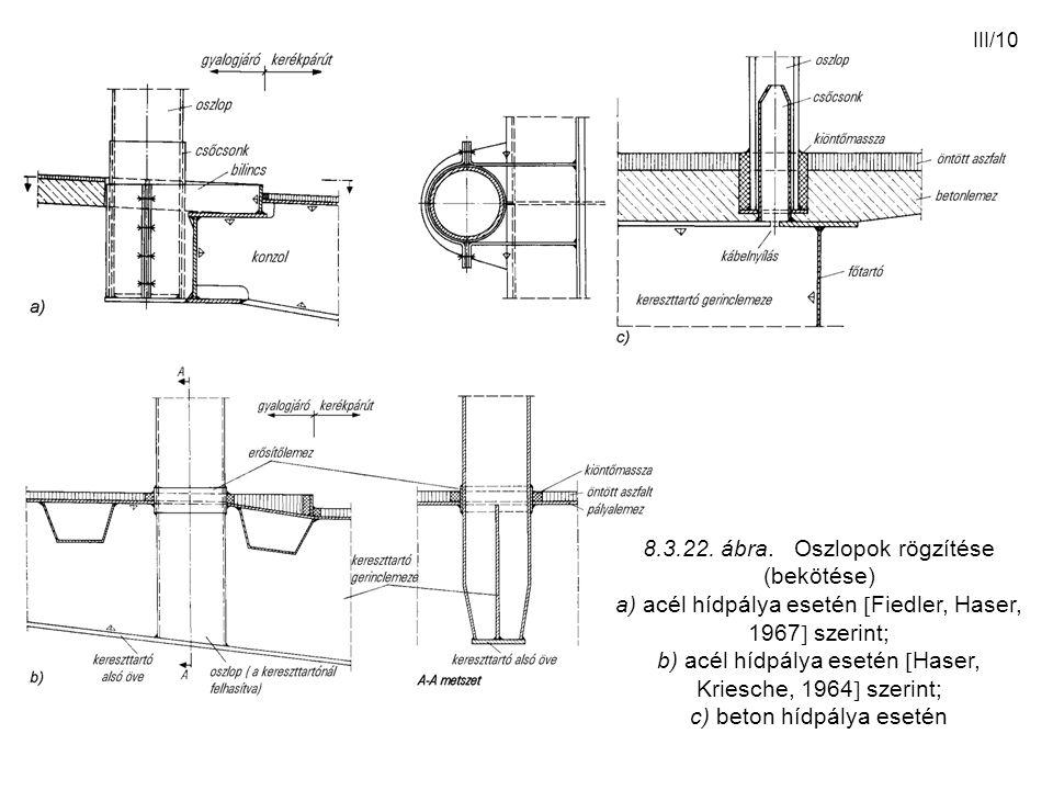 III/10 8.3.22. ábra. Oszlopok rögzítése (bekötése) a) acél hídpálya esetén  Fiedler, Haser, 1967  szerint; b) acél hídpálya esetén  Haser, Kriesche