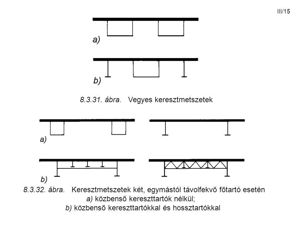 III/15 8.3.31. ábra. Vegyes keresztmetszetek 8.3.32. ábra. Keresztmetszetek két, egymástól távolfekvő főtartó esetén a) közbenső kereszttartók nélkül;
