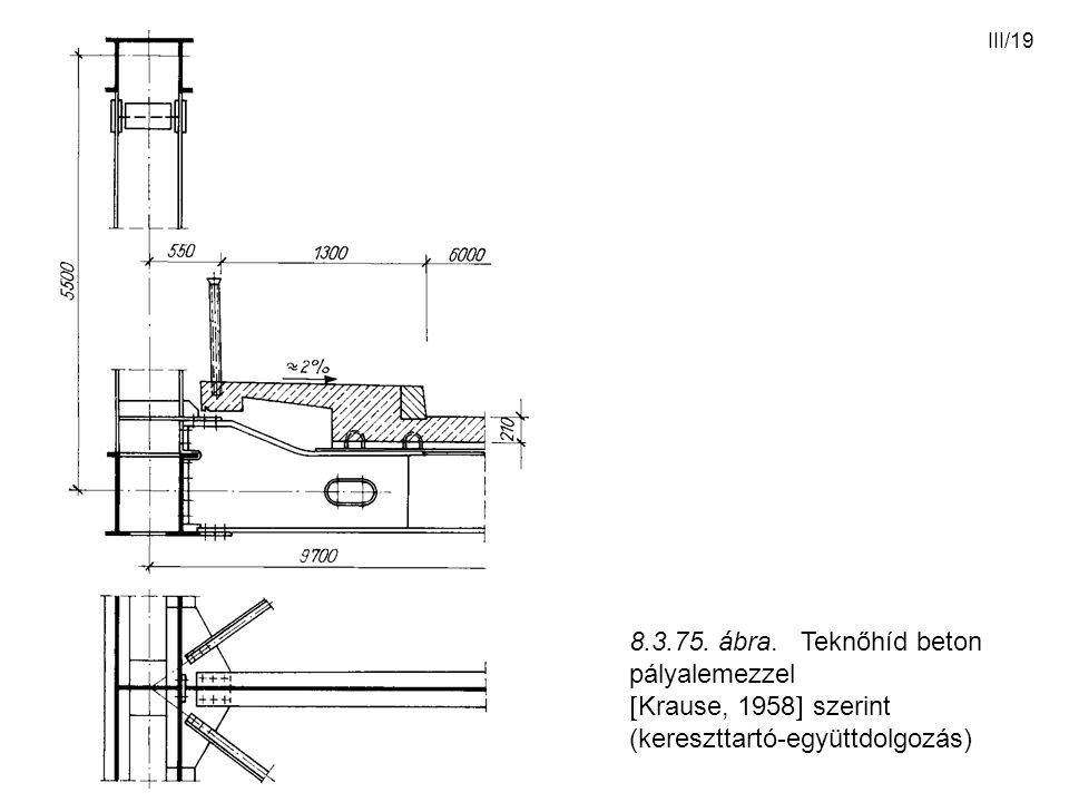 III/19 8.3.75. ábra. Teknőhíd beton pályalemezzel  Krause, 1958  szerint (kereszttartó-együttdolgozás)