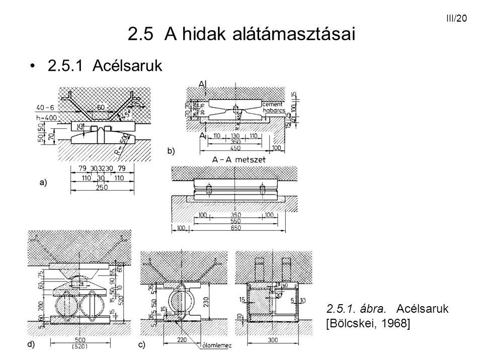 III/20 2.5 A hidak alátámasztásai 2.5.1 Acélsaruk 2.5.1. ábra. Acélsaruk [Bölcskei, 1968]