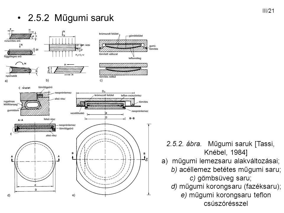 III/21 2.5.2 Műgumi saruk 2.5.2. ábra. Műgumi saruk [Tassi, Knébel, 1984] a)műgumi lemezsaru alakváltozásai; b) acéllemez betétes műgumi saru; c) gömb