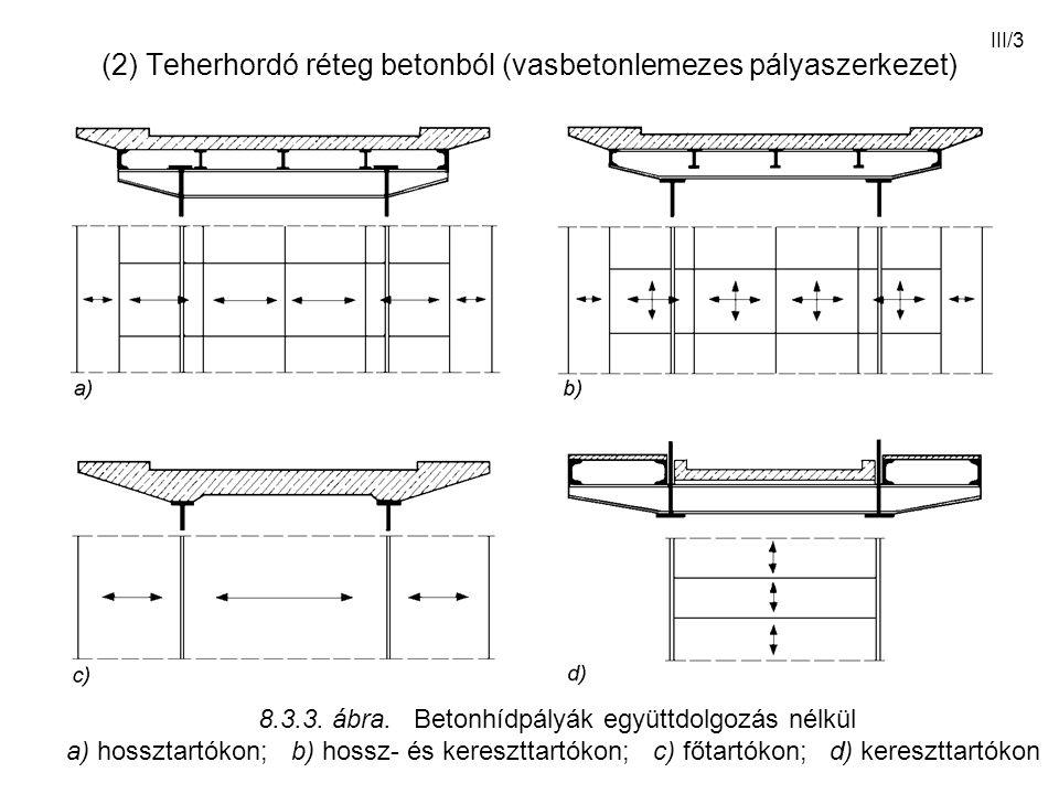 III/3 (2) Teherhordó réteg betonból (vasbetonlemezes pályaszerkezet) 8.3.3. ábra. Betonhídpályák együttdolgozás nélkül a) hossztartókon; b) hossz- és