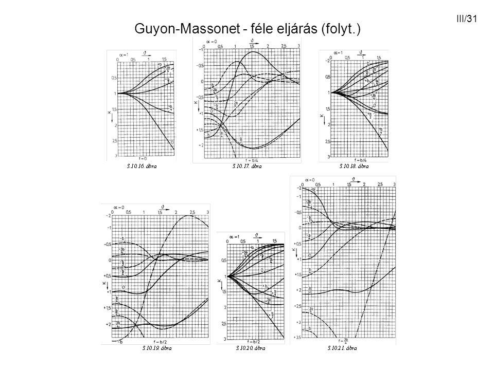 III/31 Guyon-Massonet - féle eljárás (folyt.)