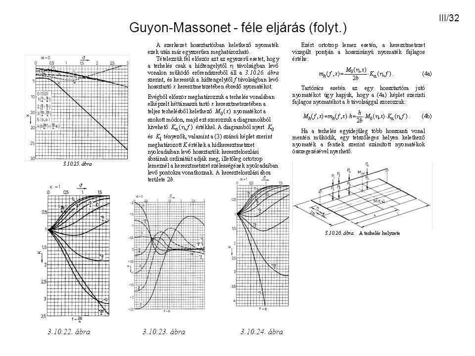 III/32 3.10.22. ábra 3.10.23. ábra 3.10.24. ábra Guyon-Massonet - féle eljárás (folyt.)