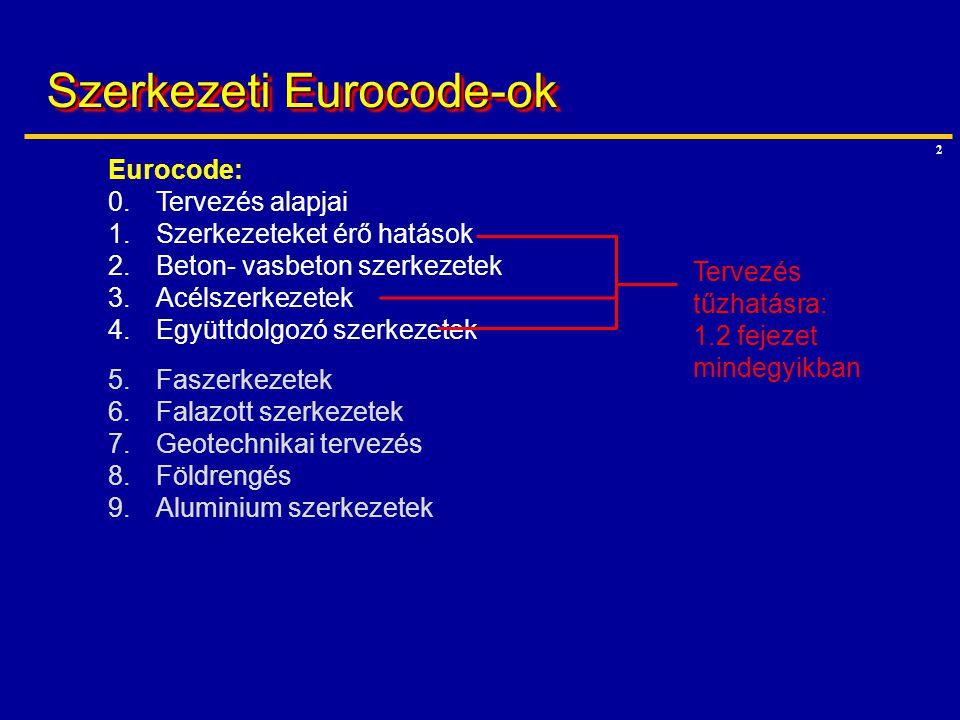 2 Eurocode: 0. Tervezés alapjai 1.Szerkezeteket érő hatások 2.Beton- vasbeton szerkezetek 3.Acélszerkezetek 4.Együttdolgozó szerkezetek Szerkezeti Eur