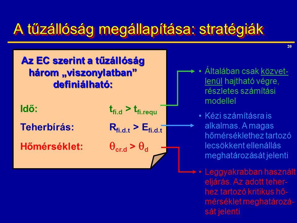 """20 A tűzállóság megállapítása: stratégiák Az EC szerint a tűzállóság három """"viszonylatban"""" definiálható: Idő:t fi.d > t fi.requ Teherbírás:R fi.d.t >"""