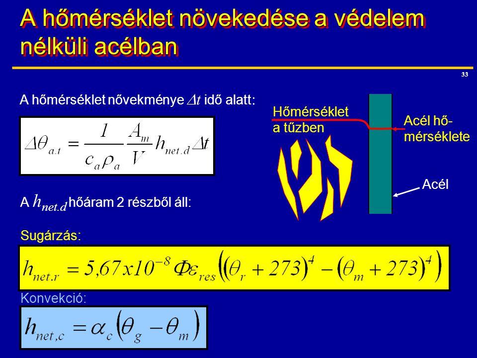 33 A hőmérséklet növekedése a védelem nélküli acélban A hőmérséklet nővekménye  t idő alatt : A h net.d hőáram 2 részből áll: Sugárzás: Konvekció: Ac