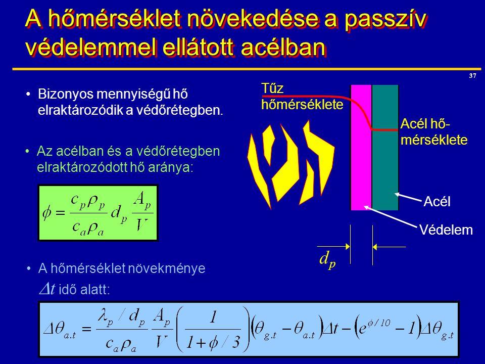37 A hőmérséklet növekedése a passzív védelemmel ellátott acélban Acél hő- mérséklete Acél Védelem Tűz hőmérséklete dpdp Bizonyos mennyiségű hő elrakt