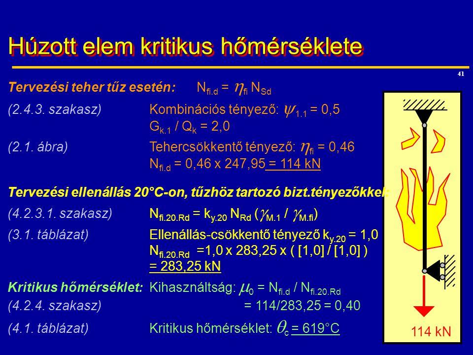 41 Húzott elem kritikus hőmérséklete 114 kN Tervezési ellenállás 20°C-on, tűzhöz tartozó bizt.tényezőkkel: (4.2.3.1. szakasz)N fi.20.Rd = k y.20 N Rd