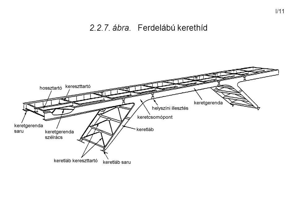I/11 2.2.7. ábra. Ferdelábú kerethíd