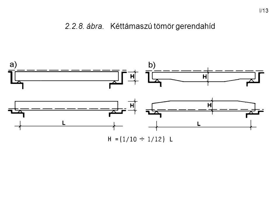 I/13 2.2.8. ábra. Kéttámaszú tömör gerendahíd