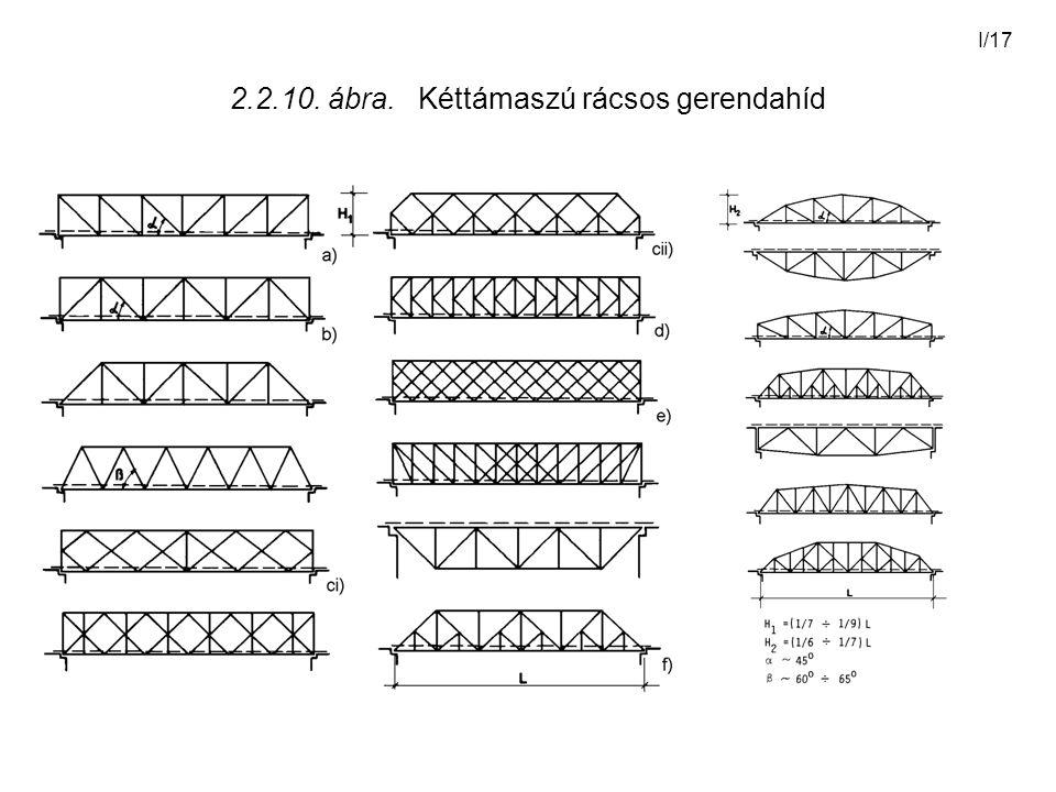I/17 2.2.10. ábra. Kéttámaszú rácsos gerendahíd