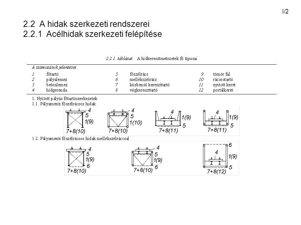 I/2 2.2 A hidak szerkezeti rendszerei 2.2.1 Acélhidak szerkezeti felépítése