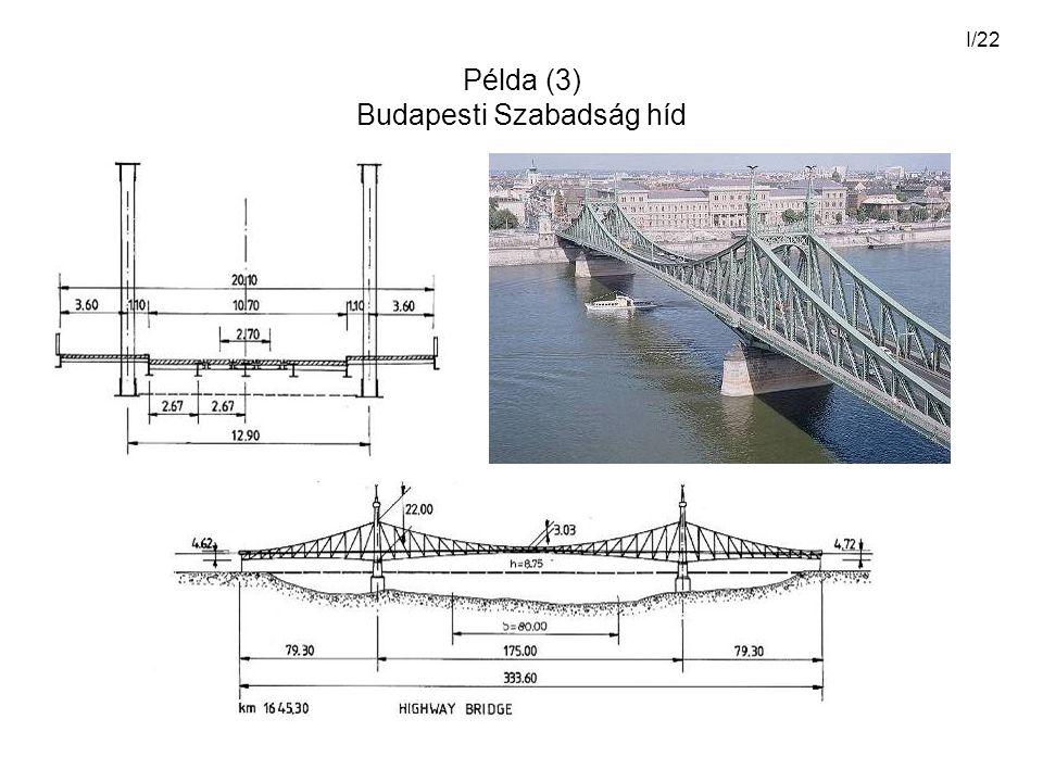 I/22 Példa (3) Budapesti Szabadság híd