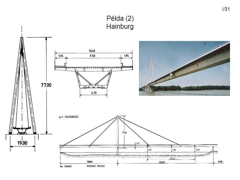 I/31 Példa (2) Hainburg