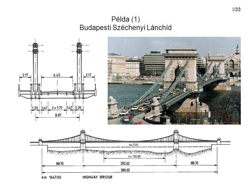 I/33 Példa (1) Budapesti Széchenyi Lánchíd