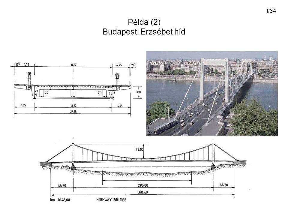 I/34 Példa (2) Budapesti Erzsébet híd