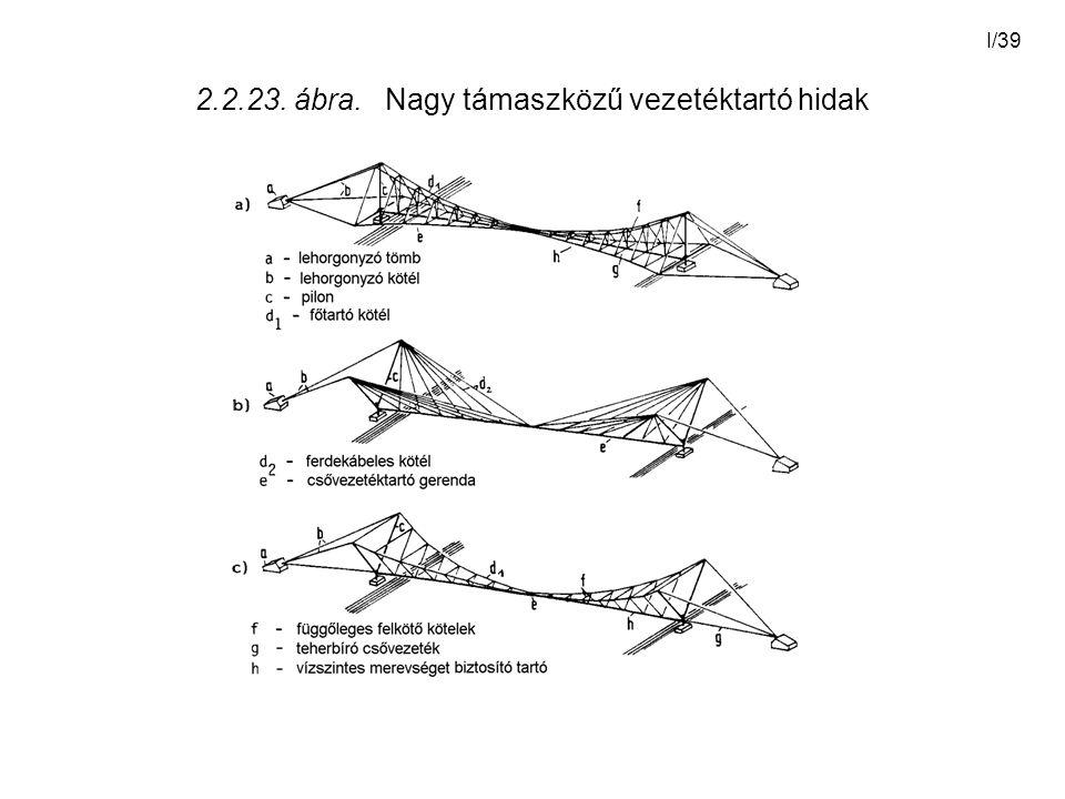 I/39 2.2.23. ábra. Nagy támaszközű vezetéktartó hidak