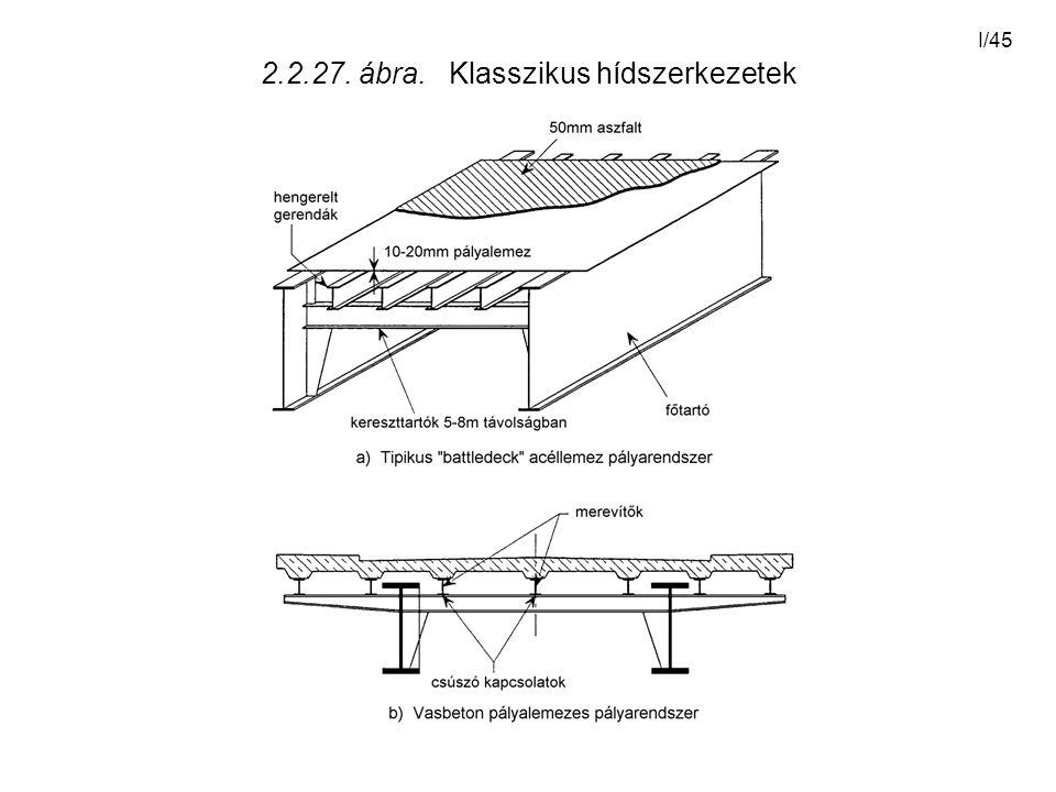 I/45 2.2.27. ábra. Klasszikus hídszerkezetek