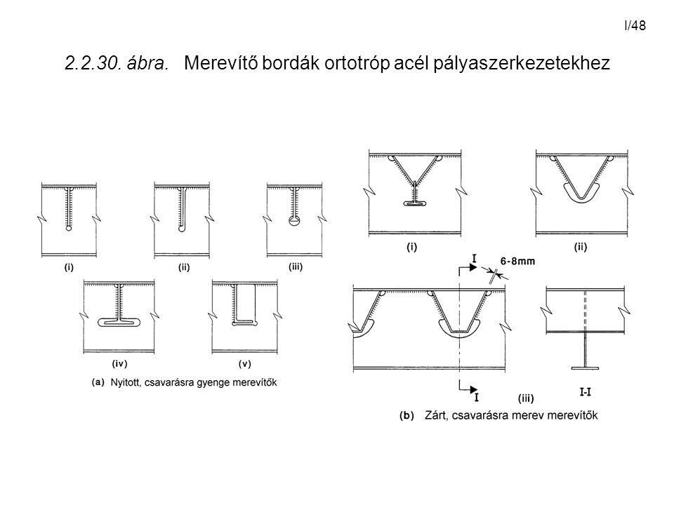 I/48 2.2.30. ábra. Merevítő bordák ortotróp acél pályaszerkezetekhez