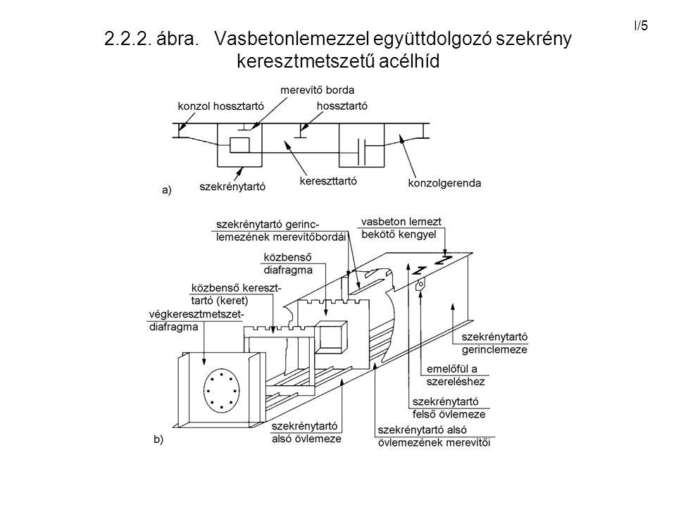 I/5 2.2.2. ábra. Vasbetonlemezzel együttdolgozó szekrény keresztmetszetű acélhíd