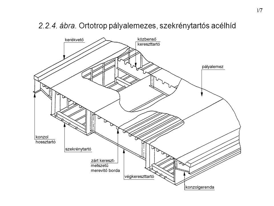 I/7 2.2.4. ábra. Ortotrop pályalemezes, szekrénytartós acélhíd