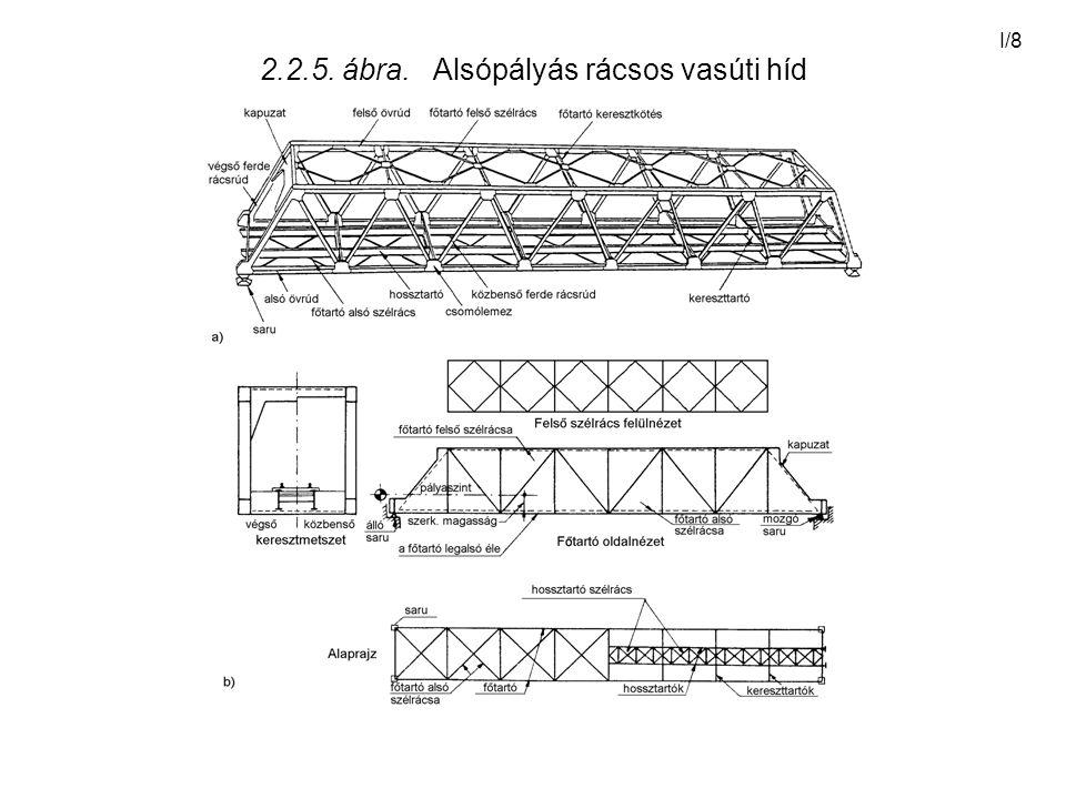 I/8 2.2.5. ábra. Alsópályás rácsos vasúti híd