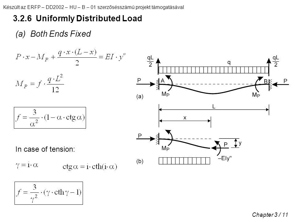 Készült az ERFP – DD2002 – HU – B – 01 szerzősésszámú projekt támogatásával Chapter 3 / 11 3.2.6 Uniformly Distributed Load In case of tension: (a) Both Ends Fixed