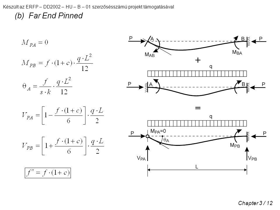 Készült az ERFP – DD2002 – HU – B – 01 szerzősésszámú projekt támogatásával Chapter 3 / 12 (b) Far End Pinned