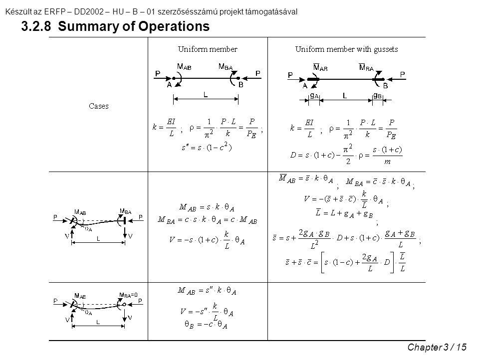 Készült az ERFP – DD2002 – HU – B – 01 szerzősésszámú projekt támogatásával Chapter 3 / 15 3.2.8 Summary of Operations