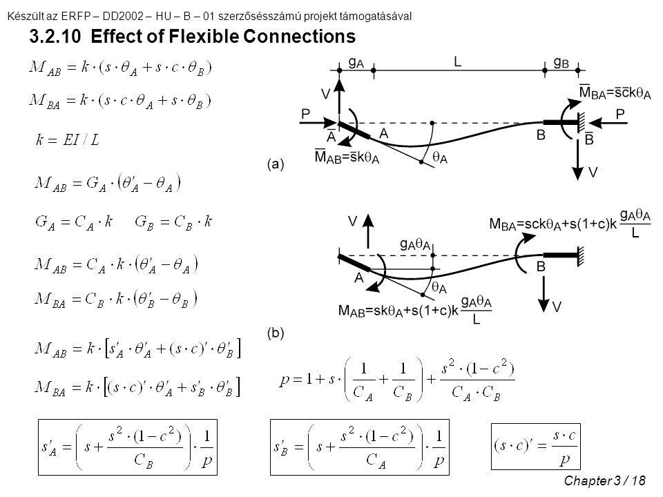 Készült az ERFP – DD2002 – HU – B – 01 szerzősésszámú projekt támogatásával Chapter 3 / 18 3.2.10 Effect of Flexible Connections