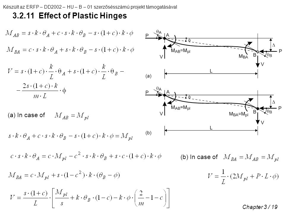 Készült az ERFP – DD2002 – HU – B – 01 szerzősésszámú projekt támogatásával Chapter 3 / 19 3.2.11 Effect of Plastic Hinges (a) In case of (b) In case of