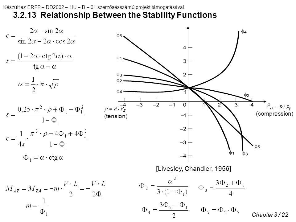 Készült az ERFP – DD2002 – HU – B – 01 szerzősésszámú projekt támogatásával Chapter 3 / 22 3.2.13 Relationship Between the Stability Functions [Livesley, Chandler, 1956] (tension) (compression)