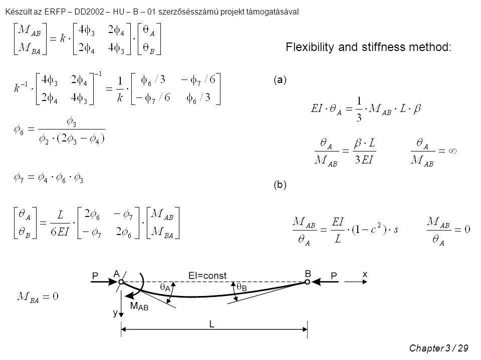 Készült az ERFP – DD2002 – HU – B – 01 szerzősésszámú projekt támogatásával Chapter 3 / 29 (a) (b) Flexibility and stiffness method:
