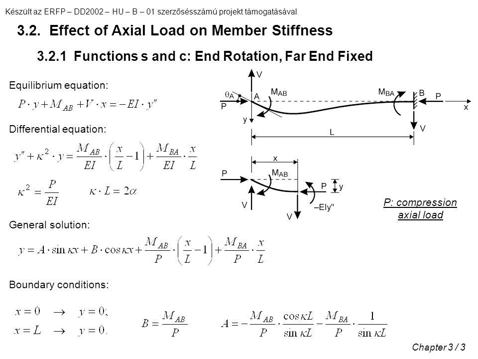 Készült az ERFP – DD2002 – HU – B – 01 szerzősésszámú projekt támogatásával Chapter 3 / 3 3.2.1 Functions s and c: End Rotation, Far End Fixed 3.2.