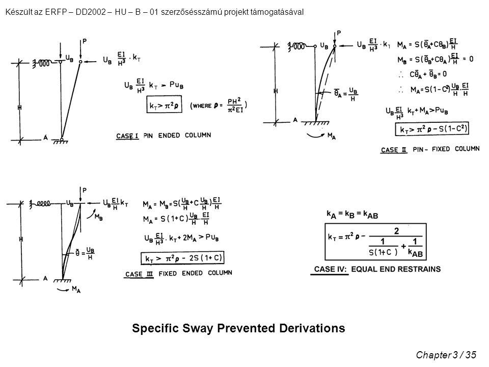 Készült az ERFP – DD2002 – HU – B – 01 szerzősésszámú projekt támogatásával Chapter 3 / 35 Specific Sway Prevented Derivations