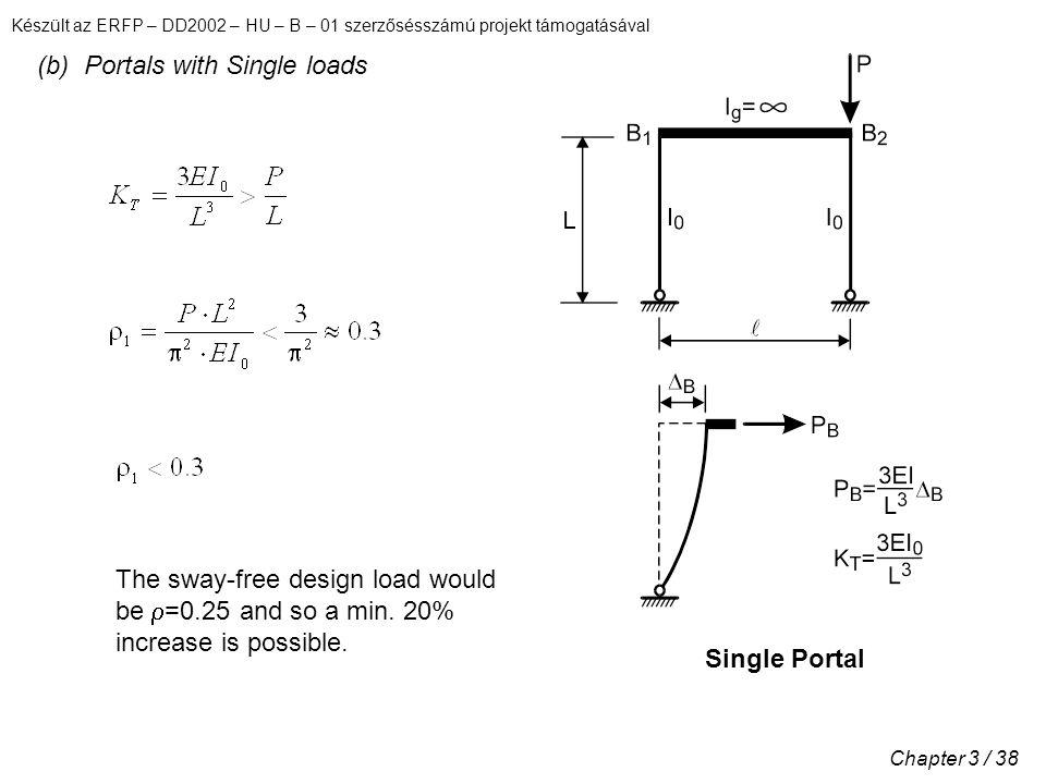 Készült az ERFP – DD2002 – HU – B – 01 szerzősésszámú projekt támogatásával Chapter 3 / 38 (b) Portals with Single loads Single Portal The sway-free design load would be  =0.25 and so a min.