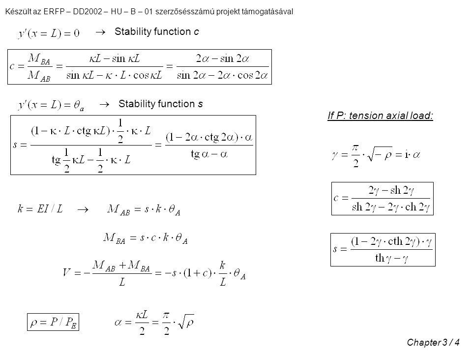 Készült az ERFP – DD2002 – HU – B – 01 szerzősésszámú projekt támogatásával Chapter 3 / 4  Stability function c  Stability function s If P: tension axial load: