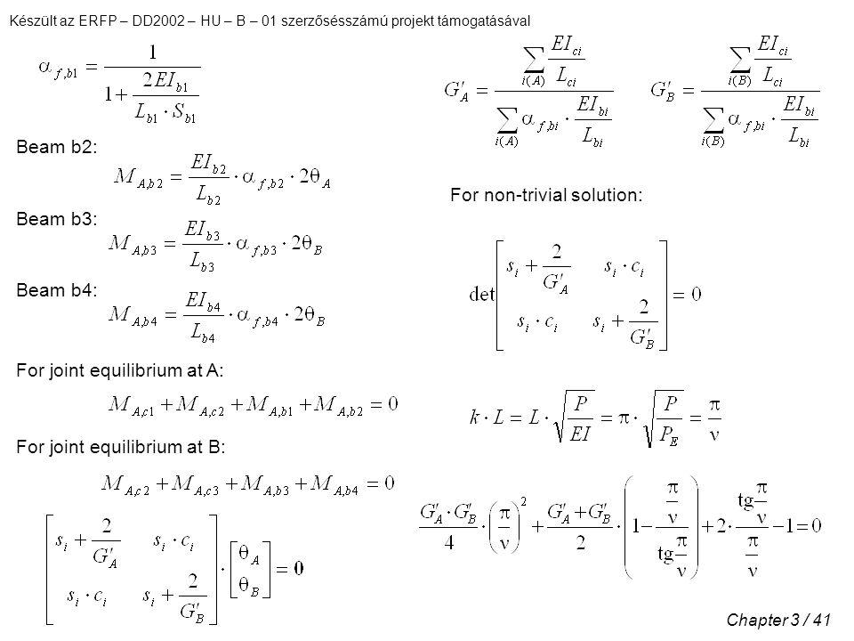 Készült az ERFP – DD2002 – HU – B – 01 szerzősésszámú projekt támogatásával Chapter 3 / 41 Beam b2: Beam b3: Beam b4: For joint equilibrium at A: For joint equilibrium at B: For non-trivial solution: