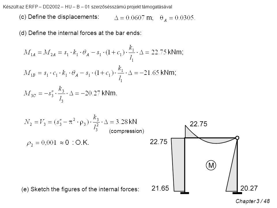 Készült az ERFP – DD2002 – HU – B – 01 szerzősésszámú projekt támogatásával Chapter 3 / 48 (c) Define the displacements: (d) Define the internal forces at the bar ends: (compression) (e) Sketch the figures of the internal forces: