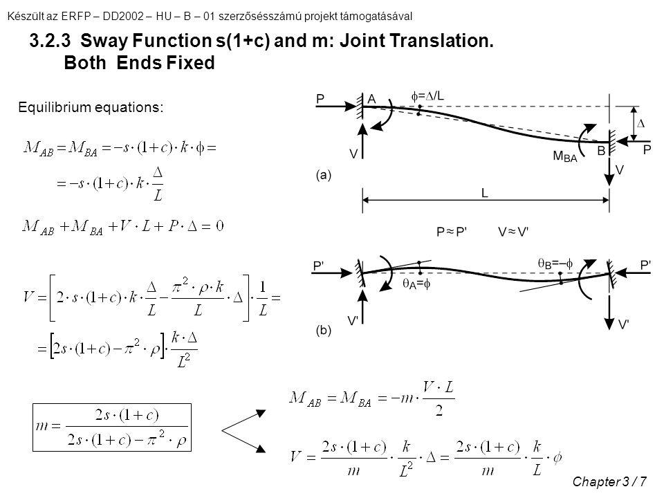Készült az ERFP – DD2002 – HU – B – 01 szerzősésszámú projekt támogatásával Chapter 3 / 7 3.2.3 Sway Function s(1+c) and m: Joint Translation.